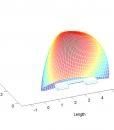 TLC 6409 Perspective FCS 3×2